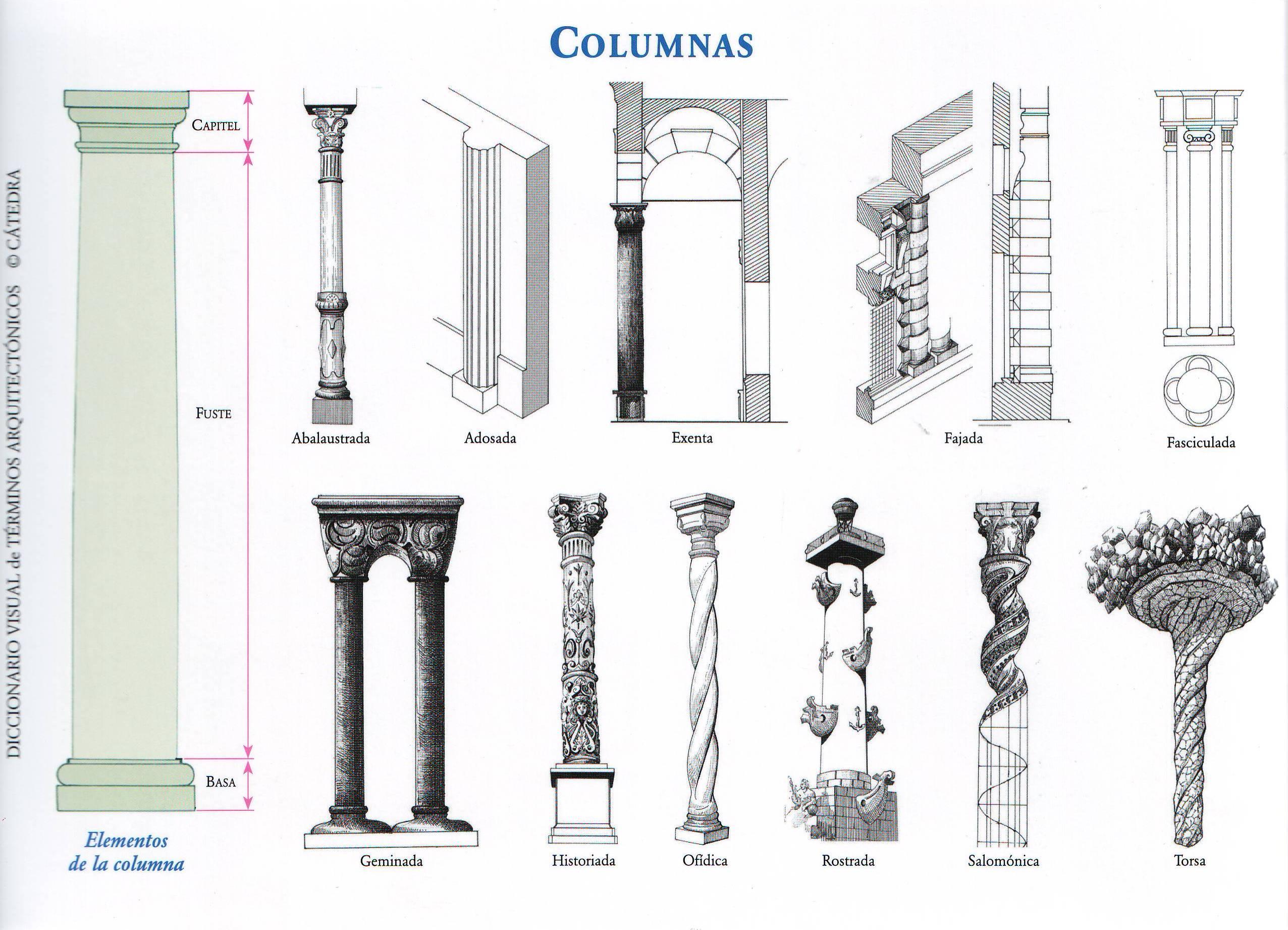 Historia Del Arte 1 Teoría Y Conceptos Básicos Orígenes Y Evolución Del Arte Hasta El Fin De La Edad Antigua Geoblografia