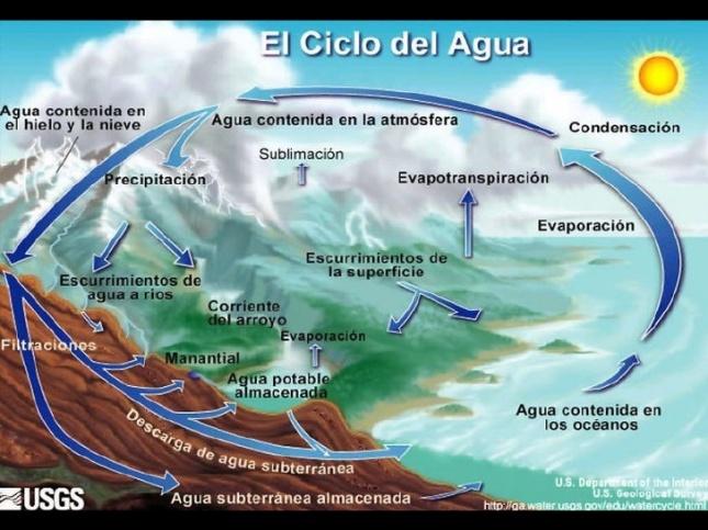 psu-hidrografia-de-chile-3-728